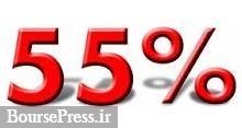 دلایل تعدیل مثبت ۵۵ درصدی سود یک شرکت بورسی اعلام شد